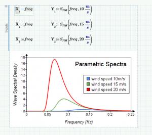 PTC Mathcad Prime 6.0 bietet erweiterte 2D-Plotfunktionen