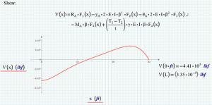 Zeilenumbrüche in Gleichungen bedeuten, dass Berechnungen am Seitenrand nicht einfach verschwinden.